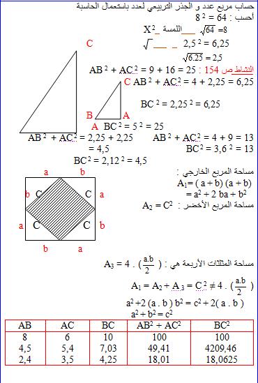 درس نظرية فيثاغورس في مادة الرياضيات السنة الثالثة متوسط منتديات التعليم نت