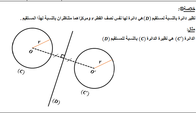 تحضير درس نظير دائرة بالنسبة لمستقيم في مادة الرياضيات السنة الاولى متوسط