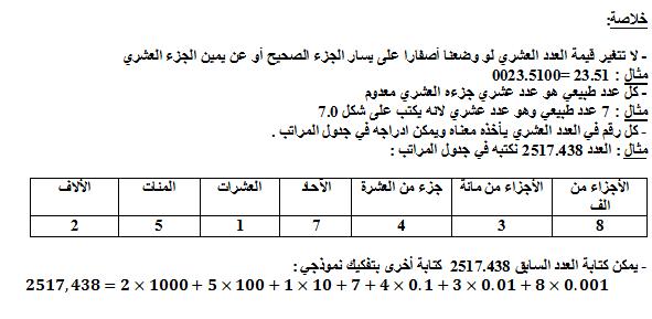 درس دلالة الارقام في كتابة عدد عشري في مادة الرياضيات السنة الاولى متوسط منتديات التعليم نت