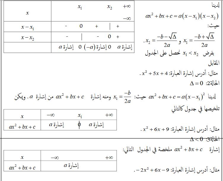 حل متراجحة من الدرجة الثانية ( الحل بالخطوات ) 5